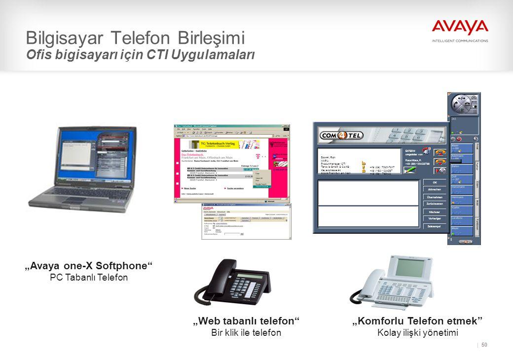 Bilgisayar Telefon Birleşimi Ofis bigisayarı için CTI Uygulamaları