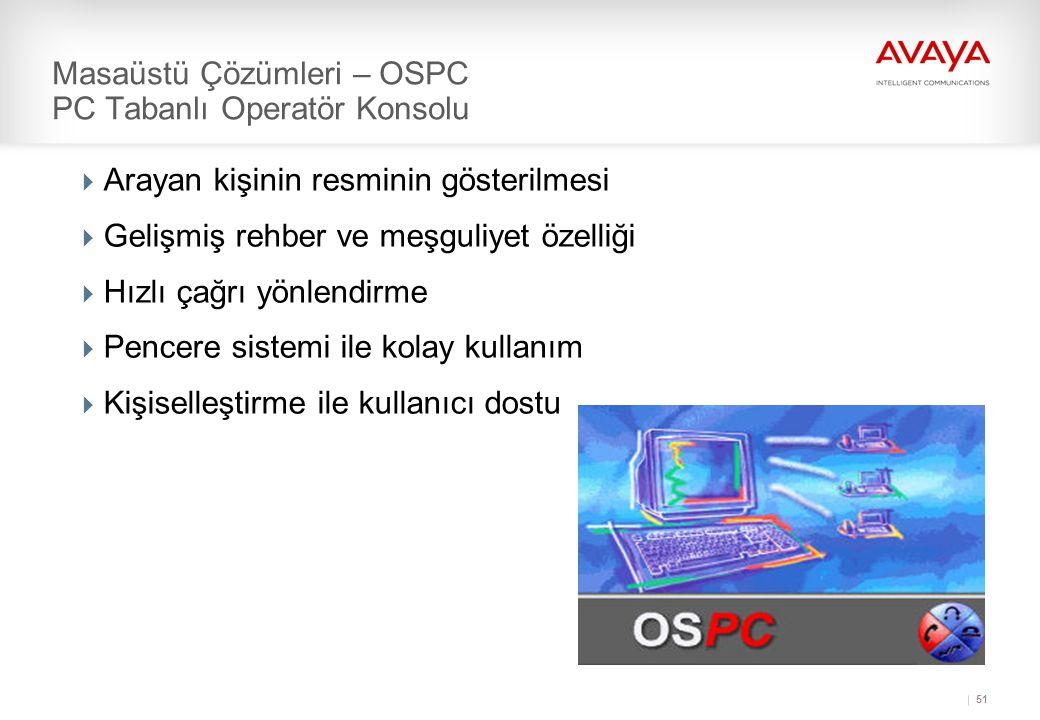 Masaüstü Çözümleri – OSPC PC Tabanlı Operatör Konsolu