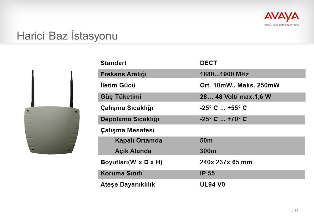Harici Baz İstasyonu Standart DECT Frekans Aralığı 1880...1900 MHz