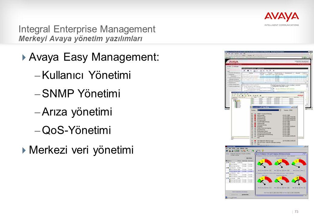 Integral Enterprise Management Merkeyi Avaya yönetim yazılımları