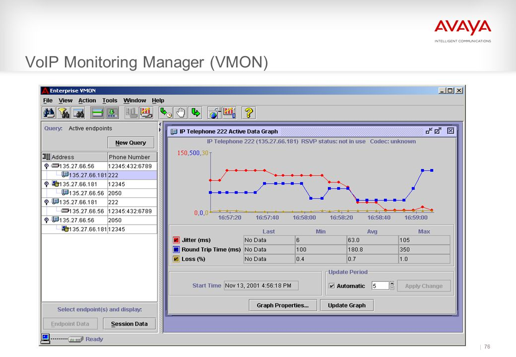 VoIP Monitoring Manager (VMON)