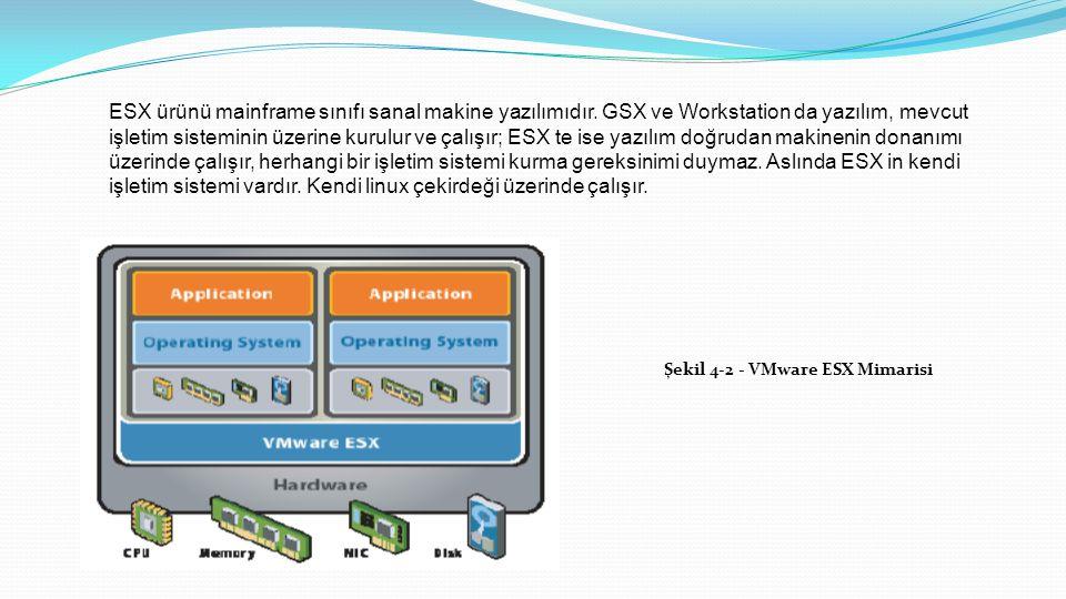 Şekil 4-2 - VMware ESX Mimarisi