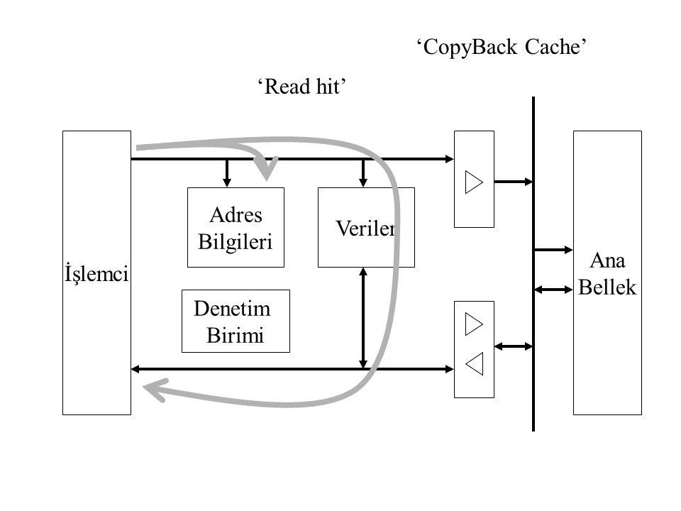 'CopyBack Cache' 'Read hit' İşlemci Ana Bellek Adres Bilgileri Veriler Denetim Birimi