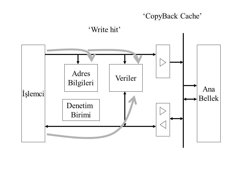 'CopyBack Cache' 'Write hit' İşlemci Ana Bellek Adres Bilgileri Veriler Denetim Birimi