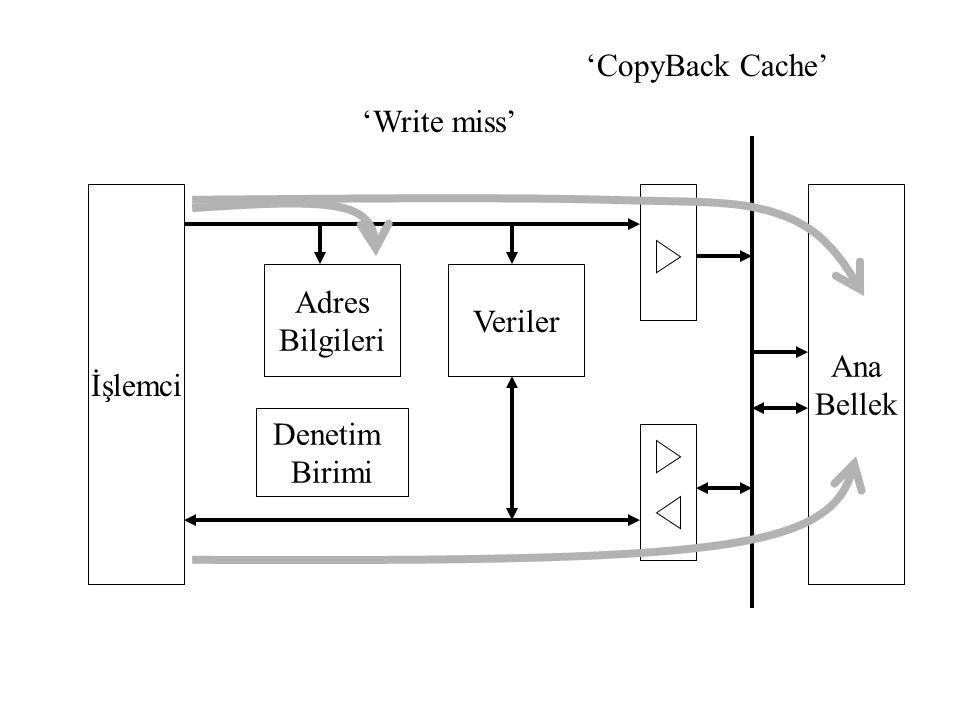 'CopyBack Cache' 'Write miss' İşlemci Ana Bellek Adres Bilgileri Veriler Denetim Birimi