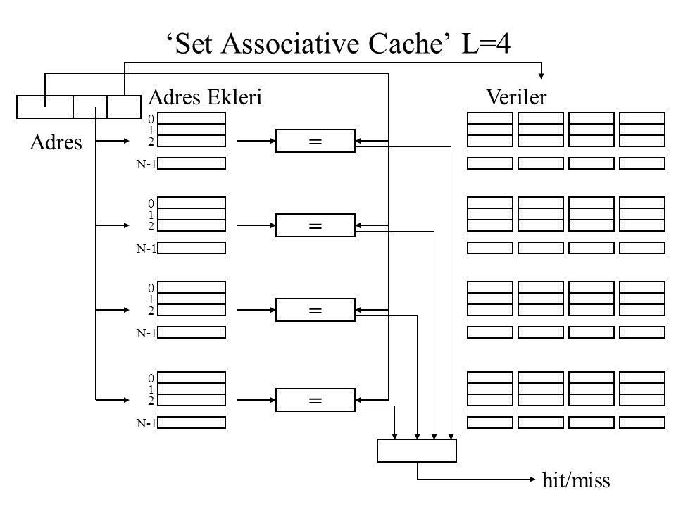 'Set Associative Cache' L=4
