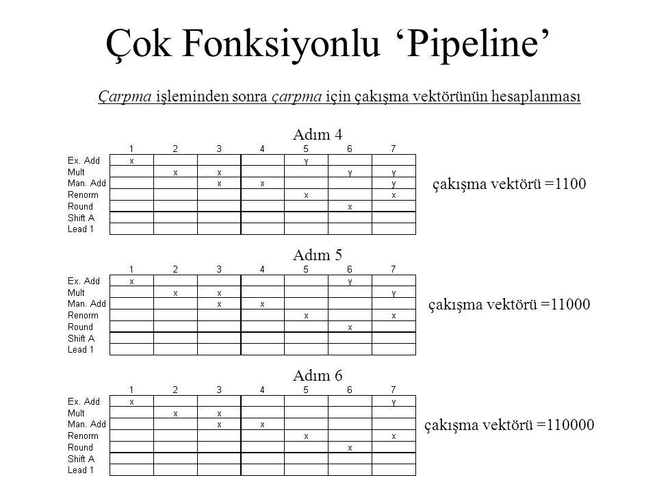 Çok Fonksiyonlu 'Pipeline'