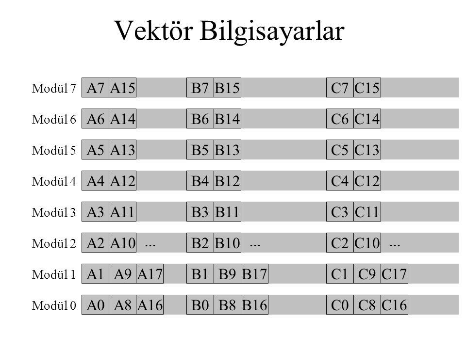 Vektör Bilgisayarlar A7 A15 B7 B15 C7 C15 A6 A14 B6 B14 C6 C14 A5 A13