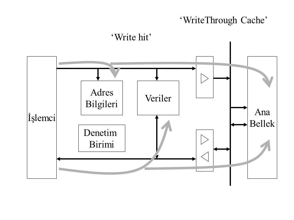 'WriteThrough Cache' 'Write hit' İşlemci Ana Bellek Adres Bilgileri Veriler Denetim Birimi