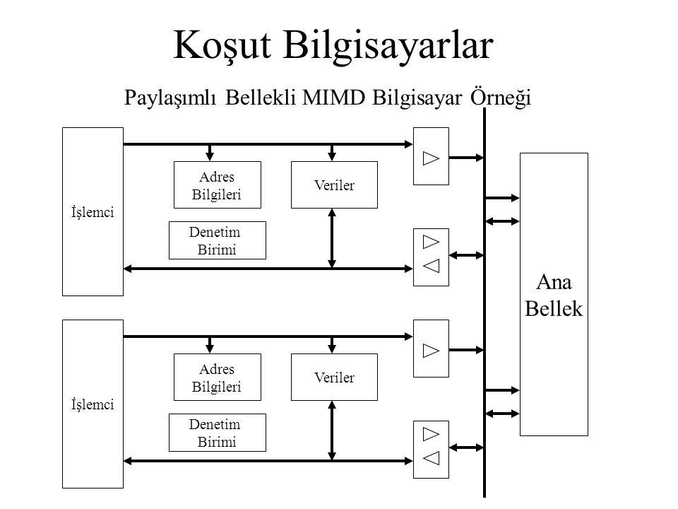 Paylaşımlı Bellekli MIMD Bilgisayar Örneği