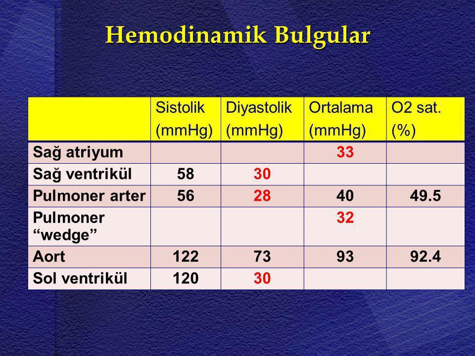 Hemodinamik Bulgular Sistolik (mmHg) Diyastolik Ortalama O2 sat. (%)