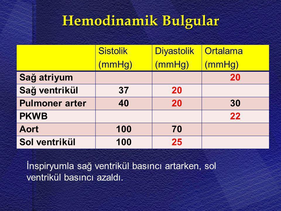 Hemodinamik Bulgular Sistolik (mmHg) Diyastolik Ortalama Sağ atriyum