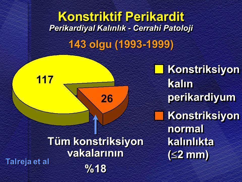 Konstriktif Perikardit Perikardiyal Kalınlık - Cerrahi Patoloji