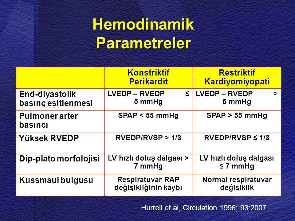 Hemodinamik Parametreler