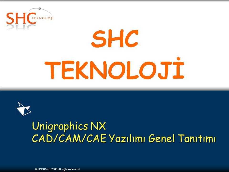 Kısaca... SHC Teknoloji Ltd. Şkt. 2007 yılında üretim sektörüne kaliteli yazılımlar sunmak amacıyla kuruldu.