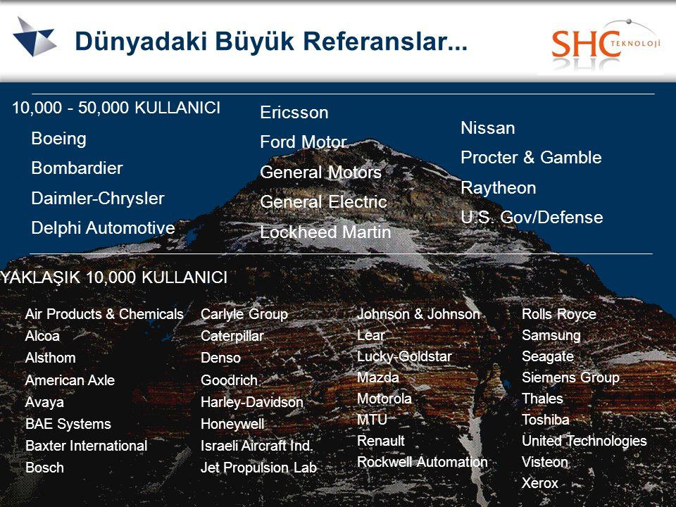 Türkiye Referansları'ndan Örnekler