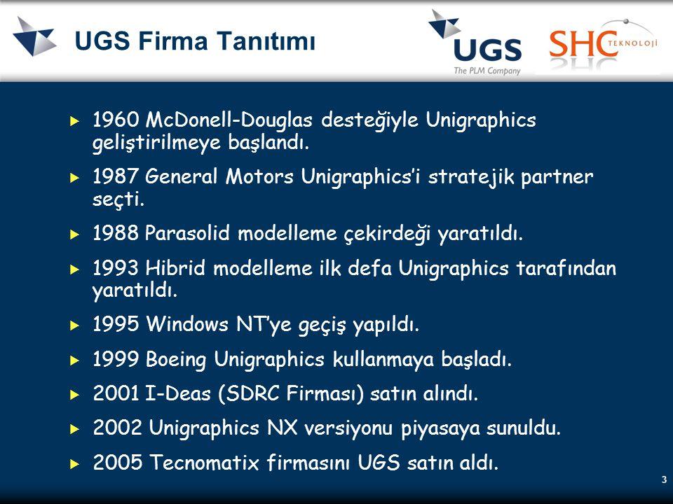 2005 2006 UGS 2005 ve 2006 Ciroları UGS Çeyrek Sonuçları $362 Q1 Q2 Q3