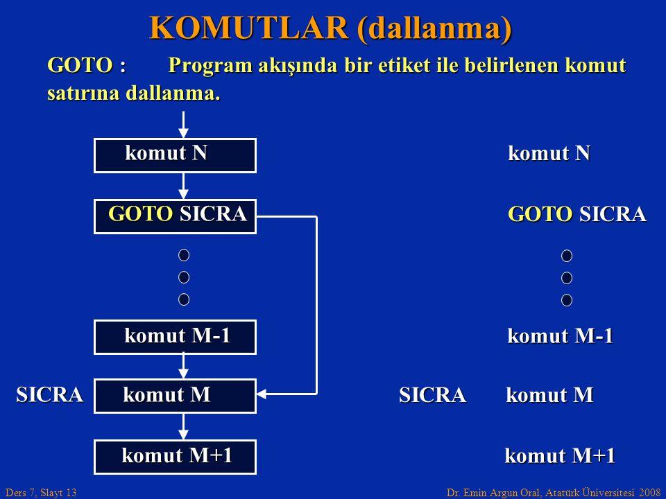 KOMUTLAR (dallanma) GOTO : Program akışında bir etiket ile belirlenen komut. satırına dallanma. komut N.