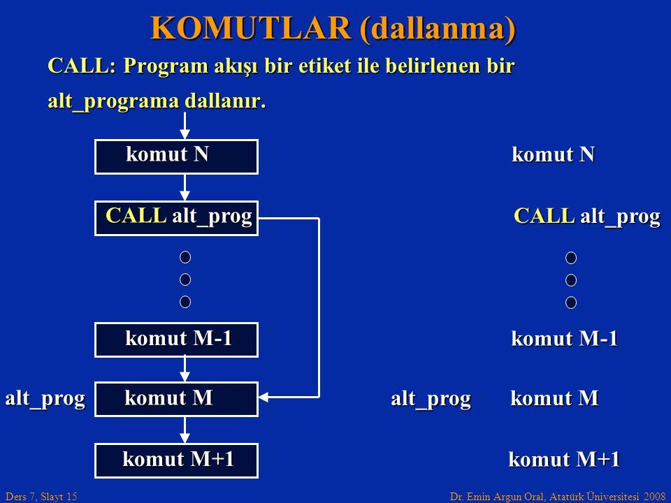 KOMUTLAR (dallanma) CALL: Program akışı bir etiket ile belirlenen bir