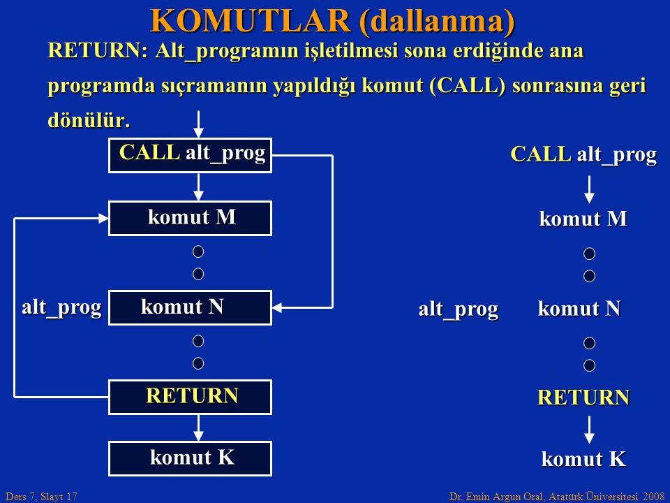 KOMUTLAR (dallanma) RETURN: Alt_programın işletilmesi sona erdiğinde ana. programda sıçramanın yapıldığı komut (CALL) sonrasına geri.