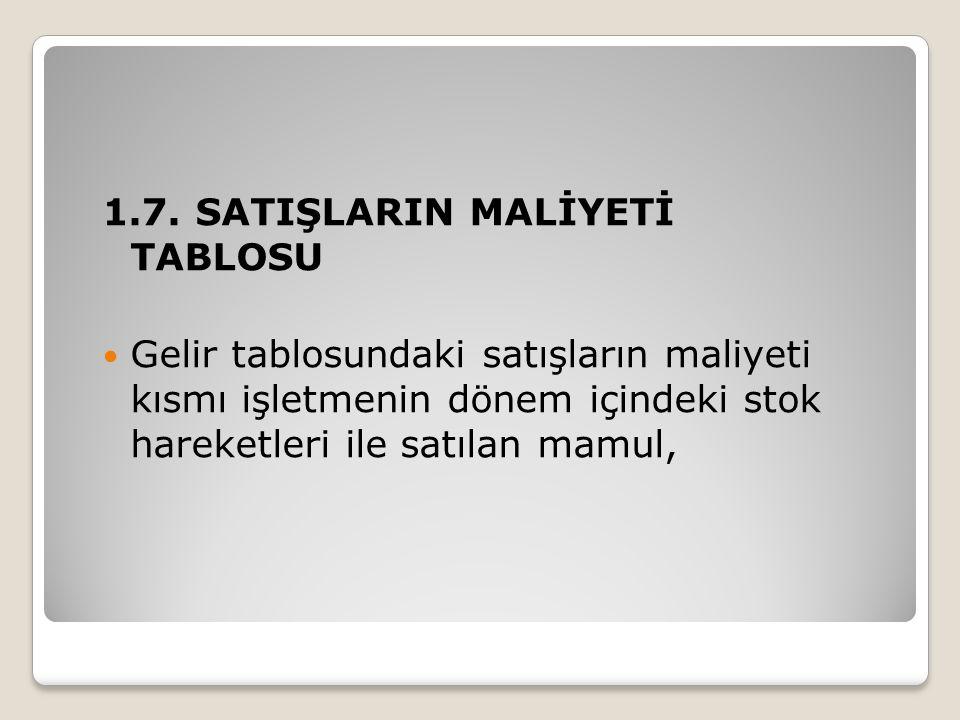 1.7. SATIŞLARIN MALİYETİ TABLOSU