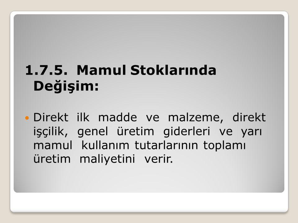 1.7.5. Mamul Stoklarında Değişim: