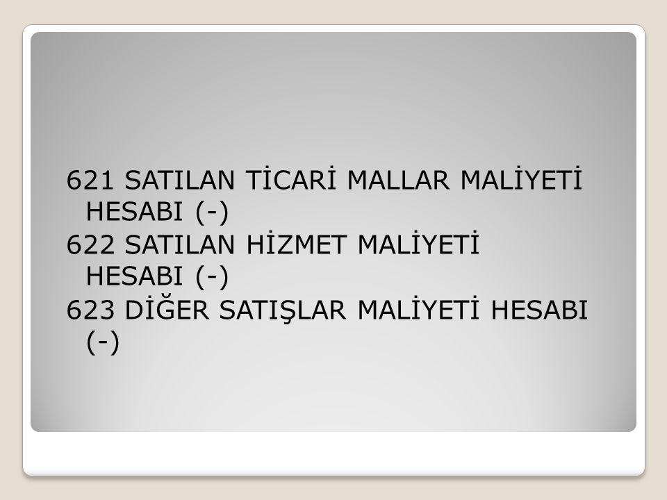 621 SATILAN TİCARİ MALLAR MALİYETİ HESABI (-)