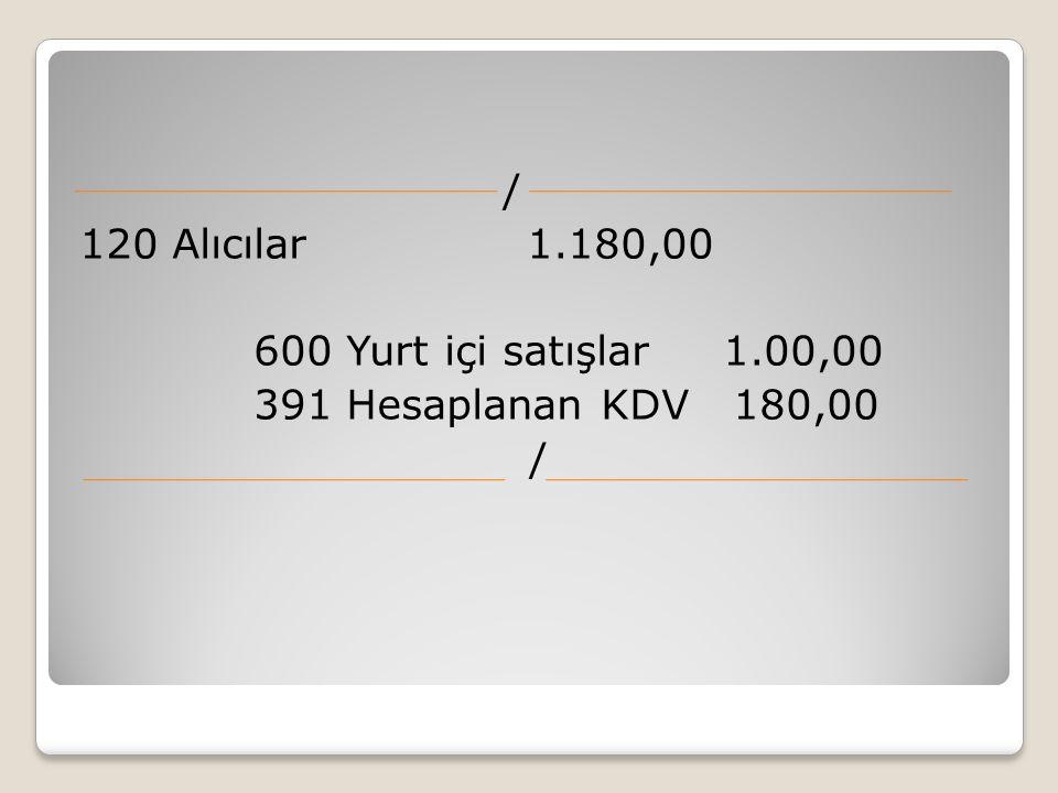 / 120 Alıcılar 1. 180,00 600 Yurt içi satışlar 1