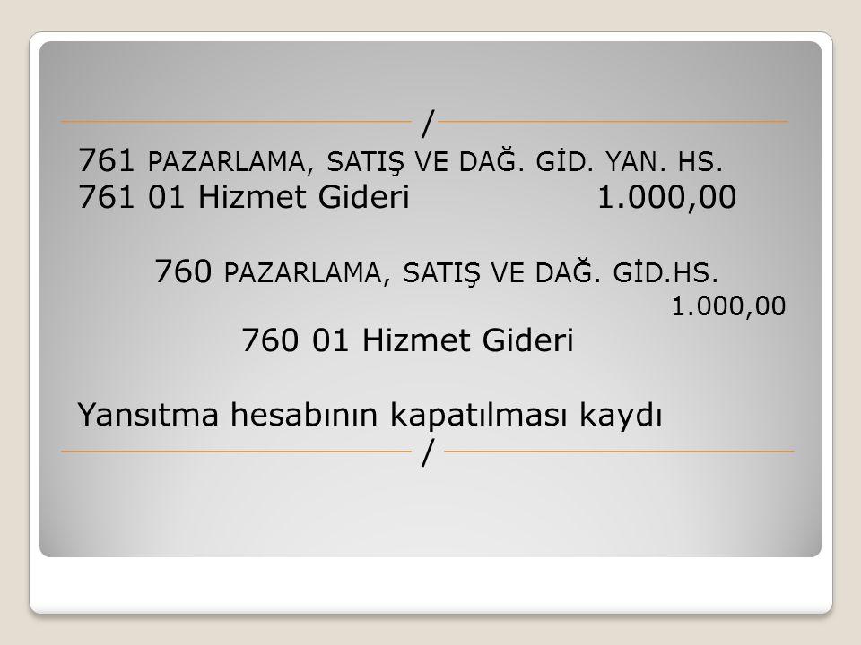 761 PAZARLAMA, SATIŞ VE DAĞ. GİD. YAN. HS.