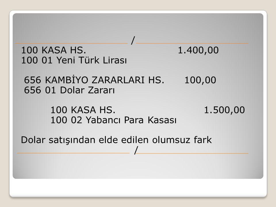 / 100 KASA HS. 1.400,00. 100 01 Yeni Türk Lirası. 656 KAMBİYO ZARARLARI HS. 100,00.
