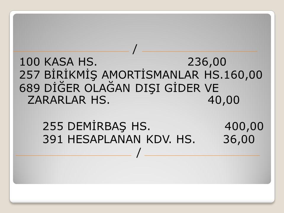 / 100 KASA HS. 236,00 257 BİRİKMİŞ AMORTİSMANLAR HS
