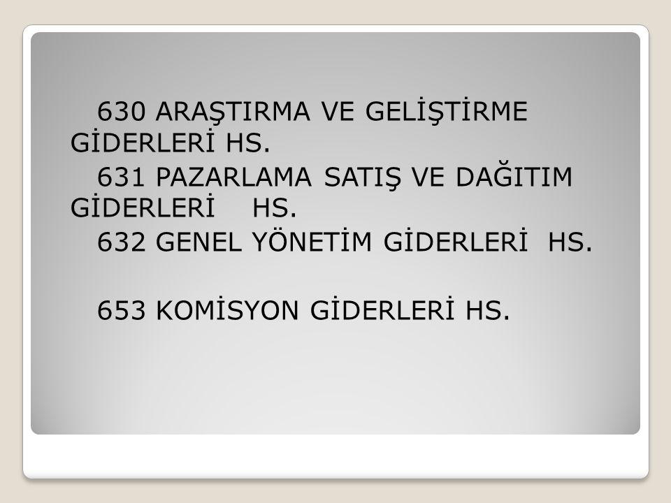 630 ARAŞTIRMA VE GELİŞTİRME GİDERLERİ HS