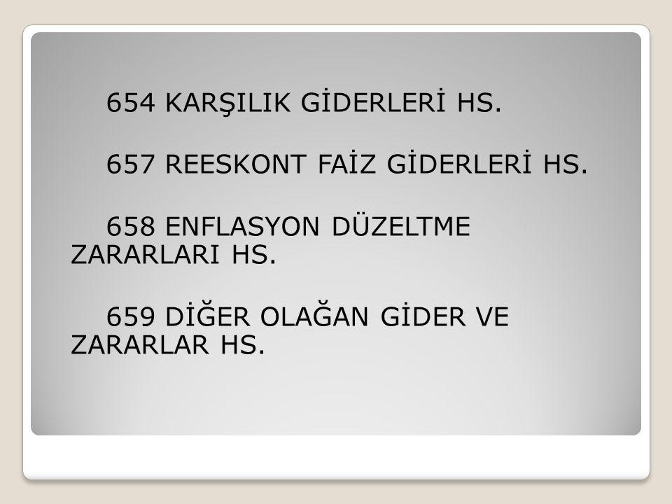 654 KARŞILIK GİDERLERİ HS. 657 REESKONT FAİZ GİDERLERİ HS