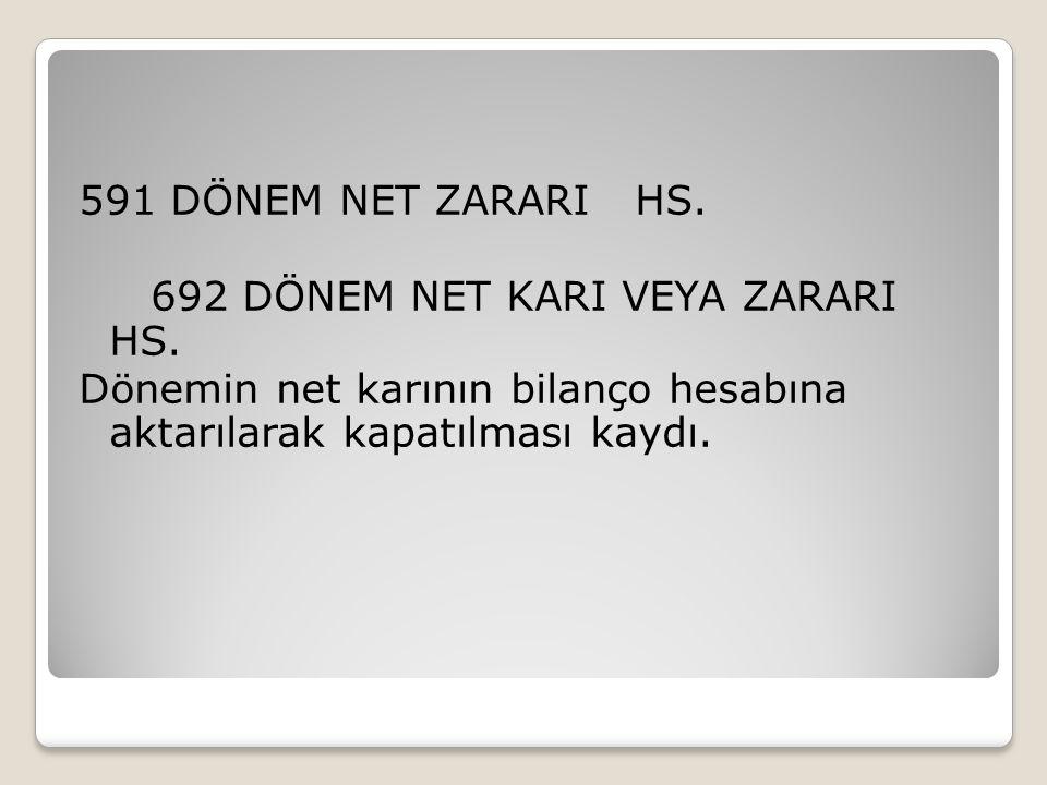 591 DÖNEM NET ZARARI HS. 692 DÖNEM NET KARI VEYA ZARARI HS. Dönemin net karının bilanço hesabına aktarılarak kapatılması kaydı.