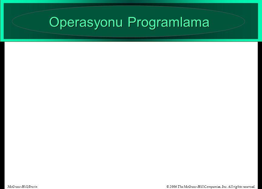 Operasyonu Programlama