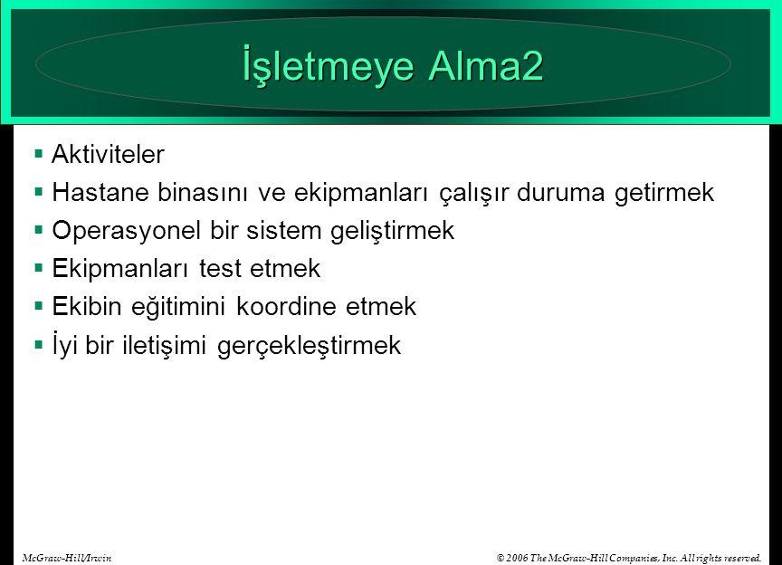 İşletmeye Alma2 Aktiviteler