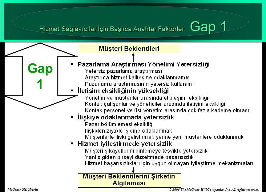 Hizmet Sağlayıcılar İçin Başlıca Anahtar Faktörler Gap 1