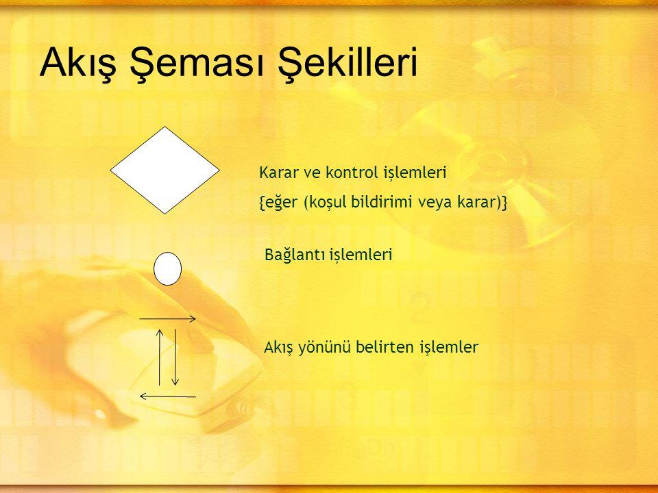 Akış Şeması Şekilleri Karar ve kontrol işlemleri