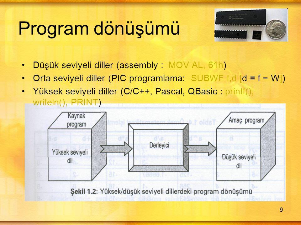 Program dönüşümü Düşük seviyeli diller (assembly : MOV AL, 61h)