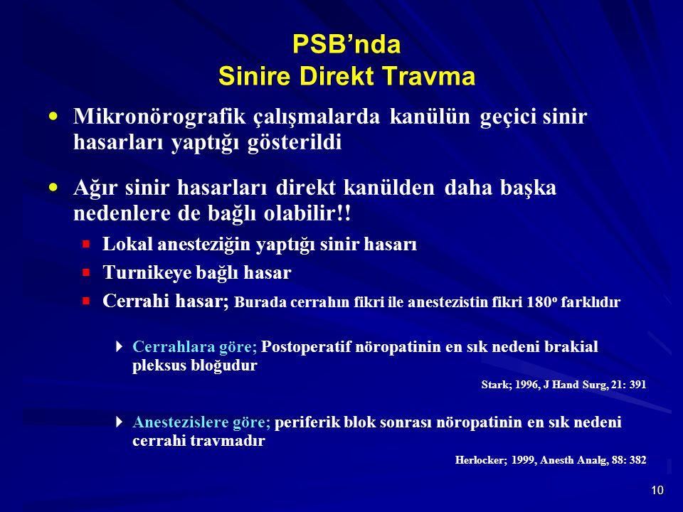 PSB'nda Sinire Direkt Travma