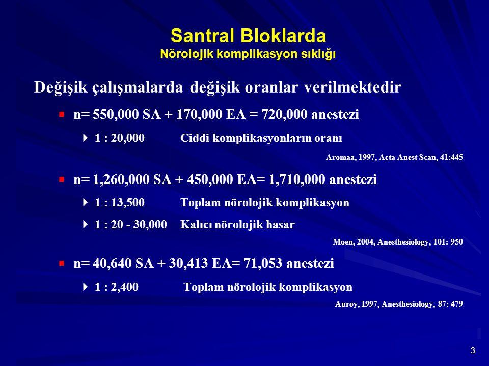 Santral Bloklarda Nörolojik komplikasyon sıklığı