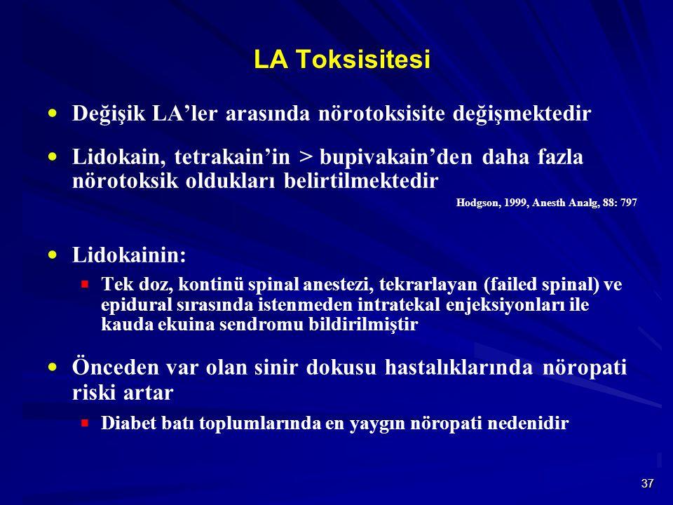LA Toksisitesi Değişik LA'ler arasında nörotoksisite değişmektedir