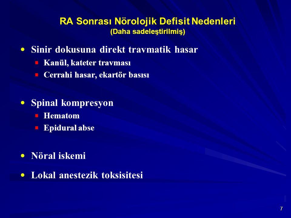 RA Sonrası Nörolojik Defisit Nedenleri (Daha sadeleştirilmiş)