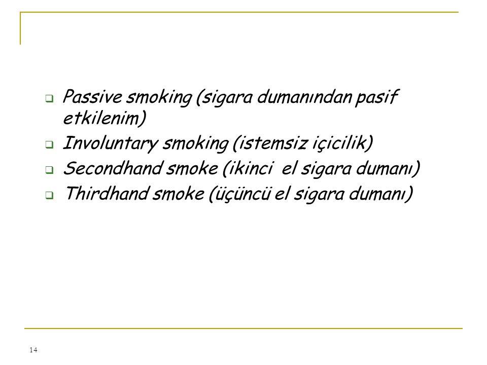 Passive smoking (sigara dumanından pasif etkilenim)