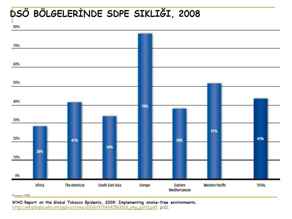 DSÖ BÖLGELERİNDE SDPE SIKLIĞI, 2008