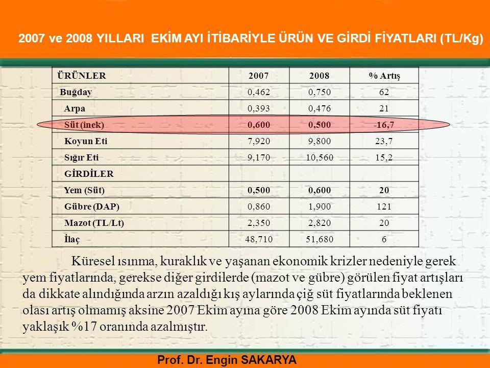 2007 ve 2008 YILLARI EKİM AYI İTİBARİYLE ÜRÜN VE GİRDİ FİYATLARI (TL/Kg)