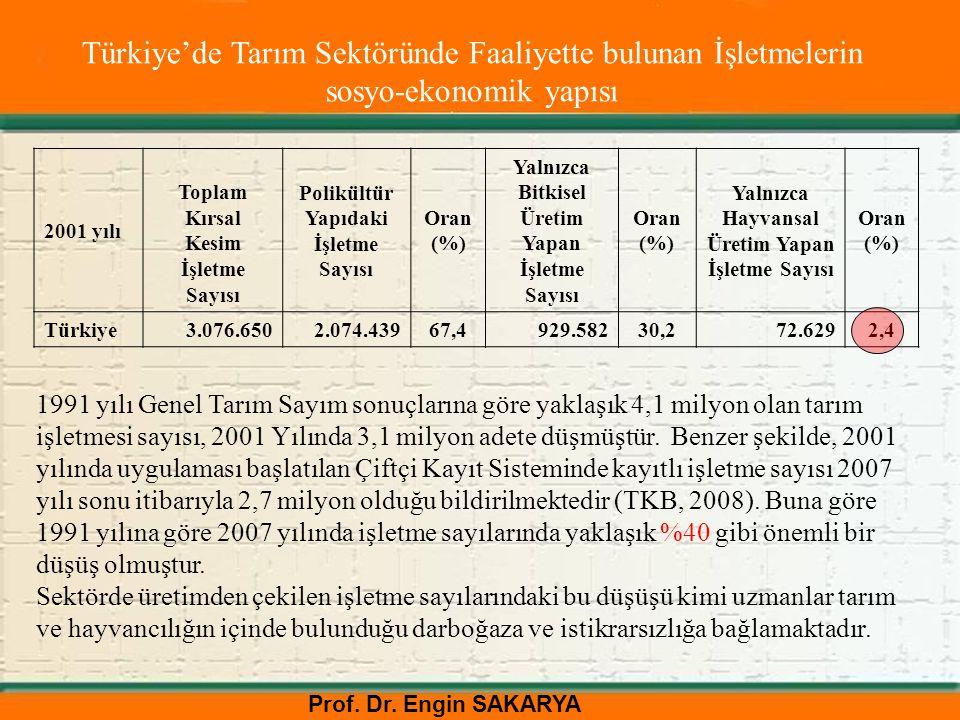 Türkiye'de Tarım Sektöründe Faaliyette bulunan İşletmelerin