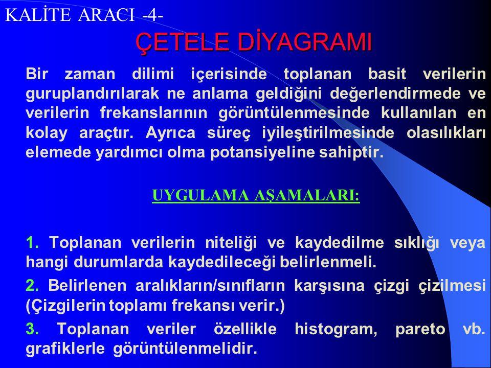 ÇETELE DİYAGRAMI KALİTE ARACI -4-