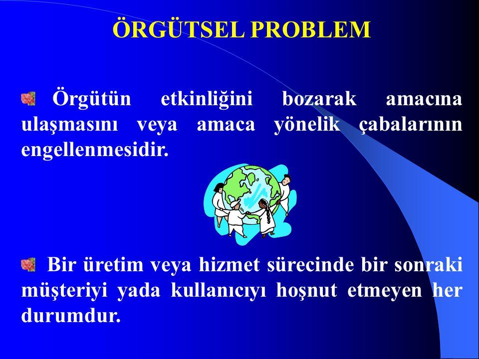 ÖRGÜTSEL PROBLEM Örgütün etkinliğini bozarak amacına ulaşmasını veya amaca yönelik çabalarının engellenmesidir.