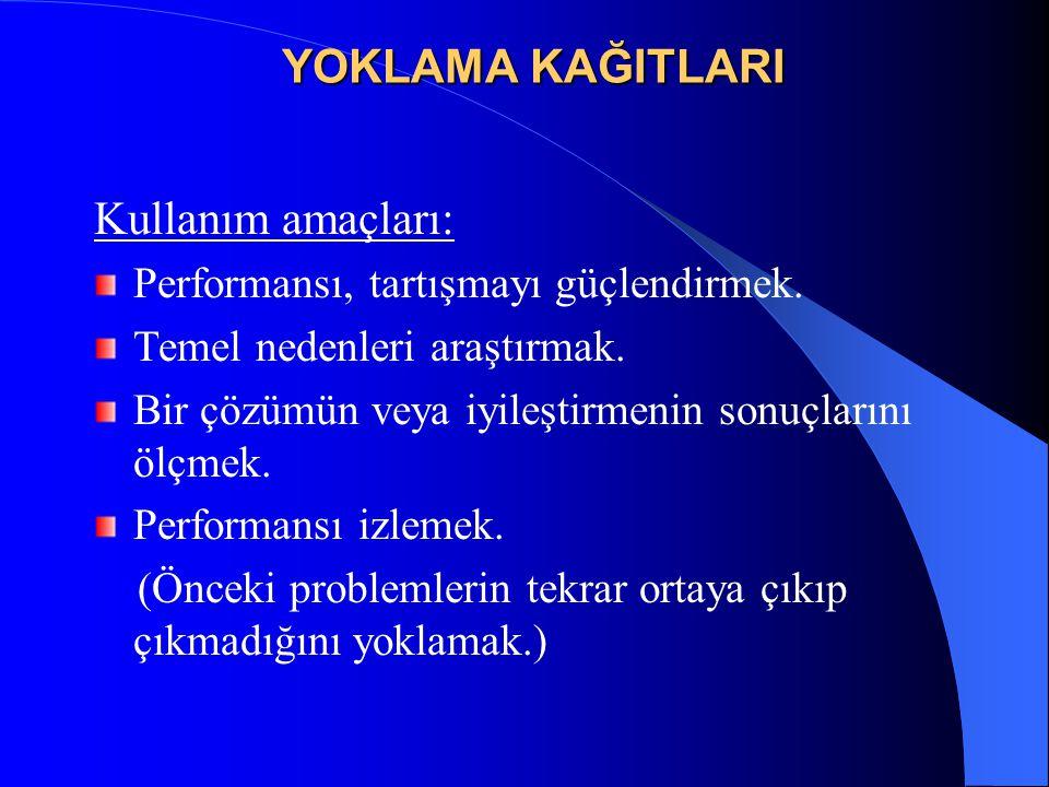 YOKLAMA KAĞITLARI Kullanım amaçları: